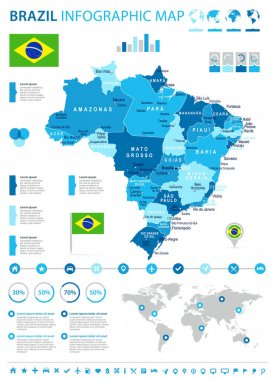 Brazil - map and flag - infographic illustration