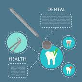 Fotografie Dental health banner with medical instruments