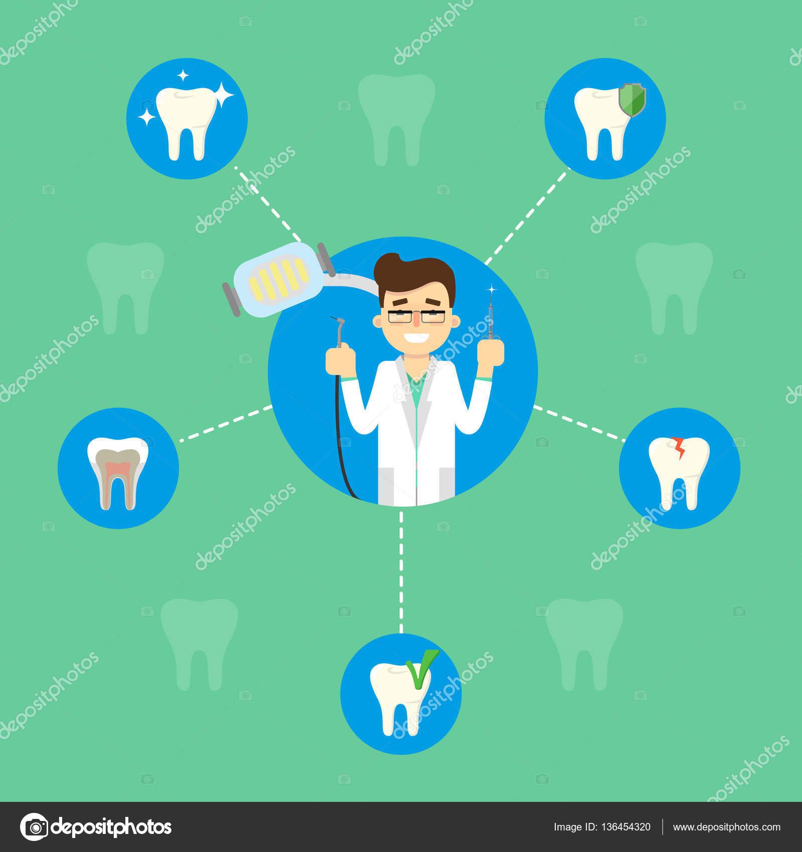 4d79718d7 Dental banner com dentista masculina — Vetor de Stock ...