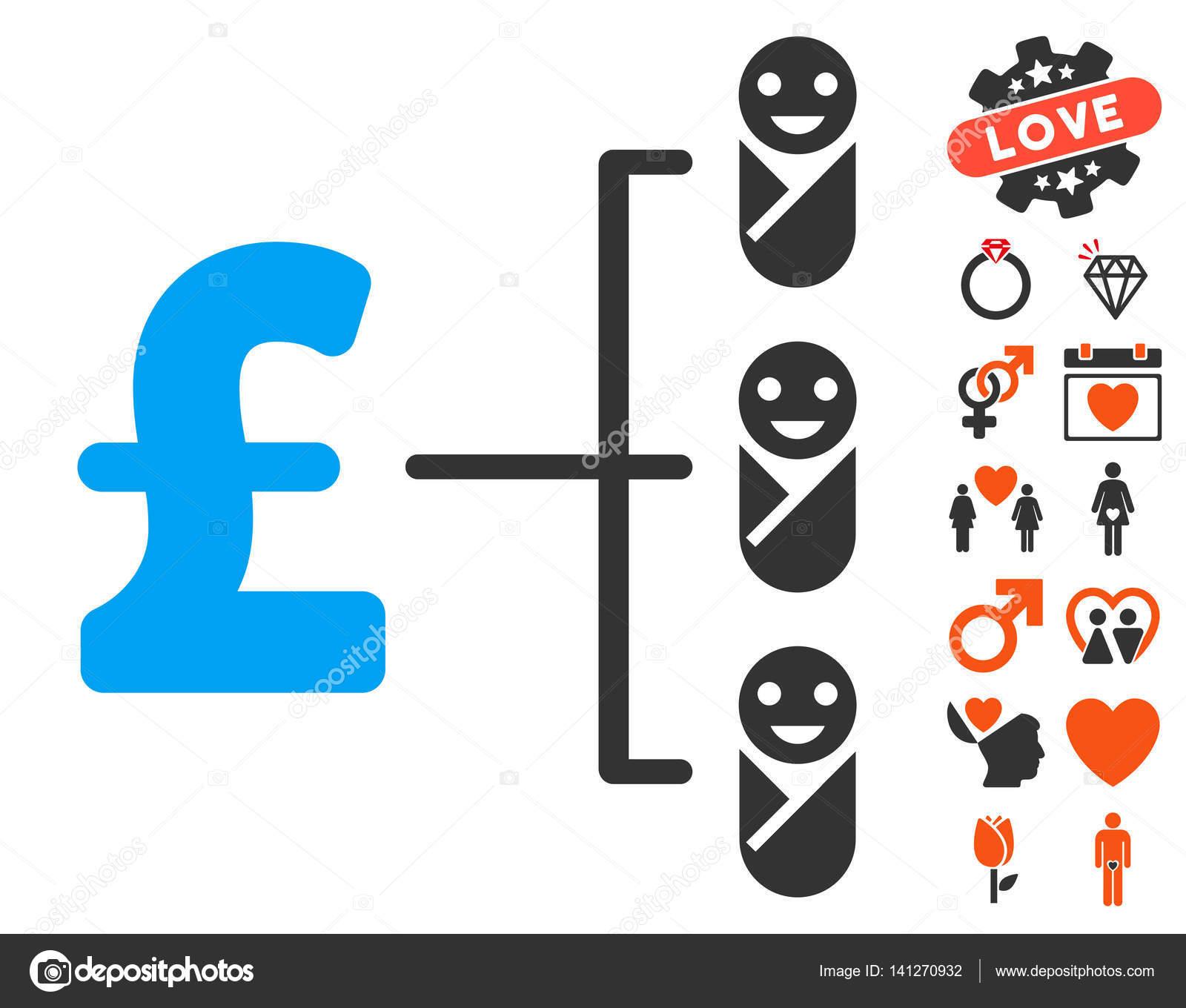 datování rozpočtu