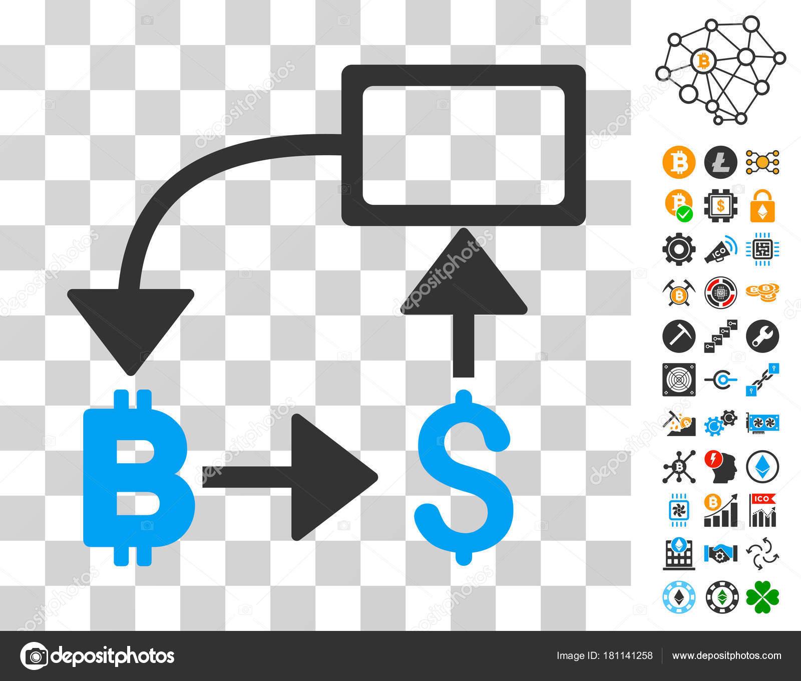 bitcoin-dollár diagram