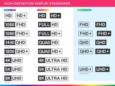 High Definition display resolution icon standard vector table list description