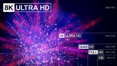 8K Ultra HD, 4K UHD, Quad HD, Full HD vector resolution presentation