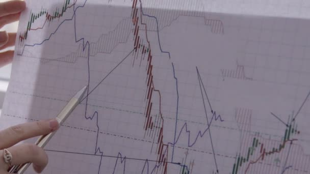 Close up of paper report with bitcoit exchange rates graphs which is being researched.