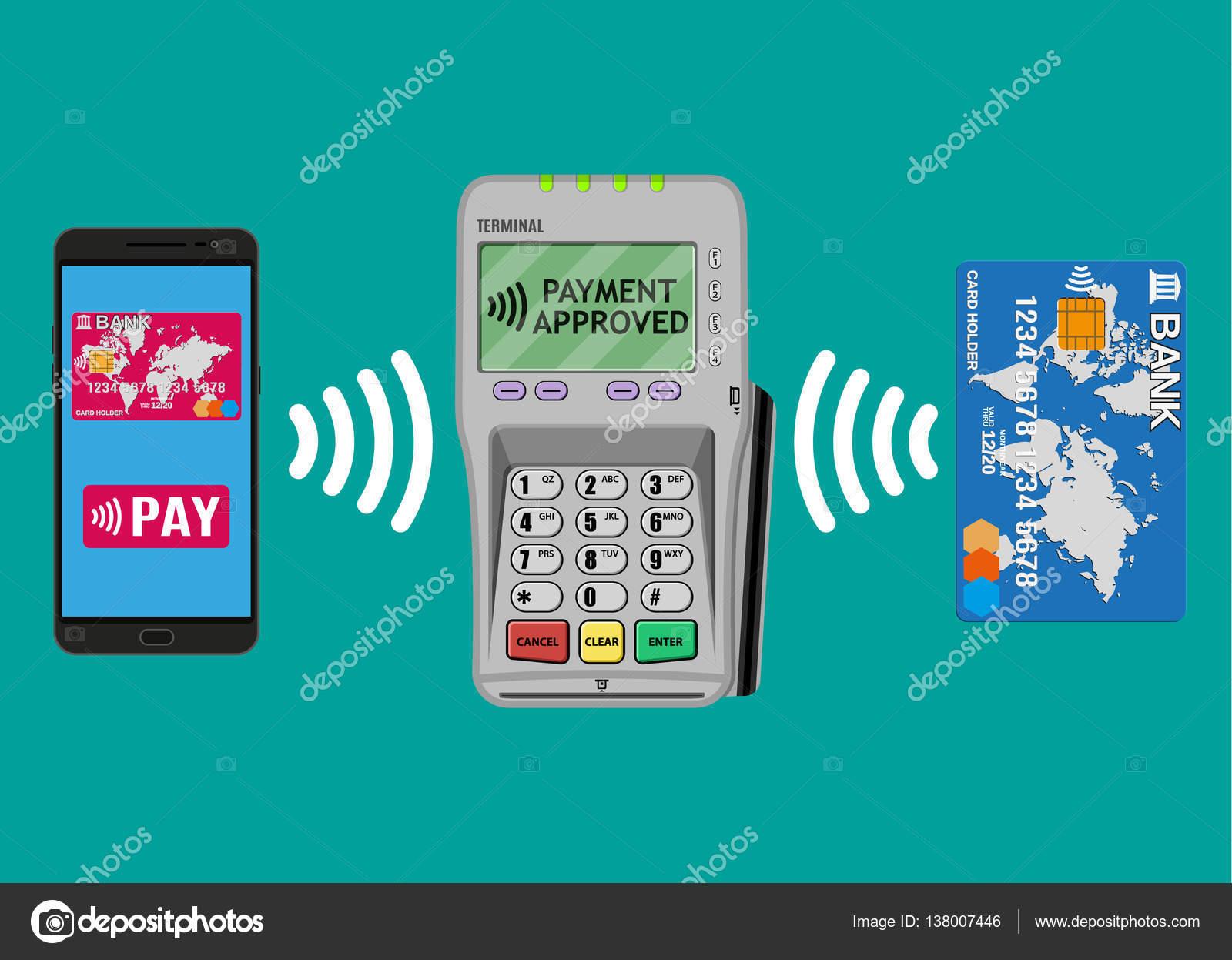 Carte Bancaire Sur Telephone.Paiements A L Aide De Terminal Telephone Carte Bancaire Image