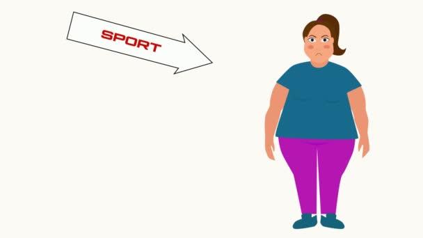 2d animace, tlustá běloška stojící napravo a hubnoucí jako šípy s psanými slovy. Sport, režim, zdravé jídlo a zdravý spánek jako prvky hubnutí.