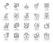 Sada 20 řádek ikon v sérii řezání laserem. Řízené počítačem numerické tiskárny, 3d frézka a další tematické symboly. Tahu mono obrysu piktogramy, samostatný. Vektorový obrys štítky