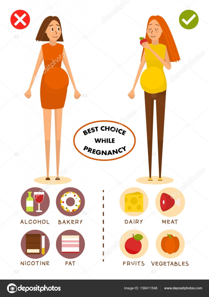 the bad choices during pregnancy Women who eat well and exercise regularly along with regular prenatal care are less likely to have complications during pregnancy healthy pregnancy choices.