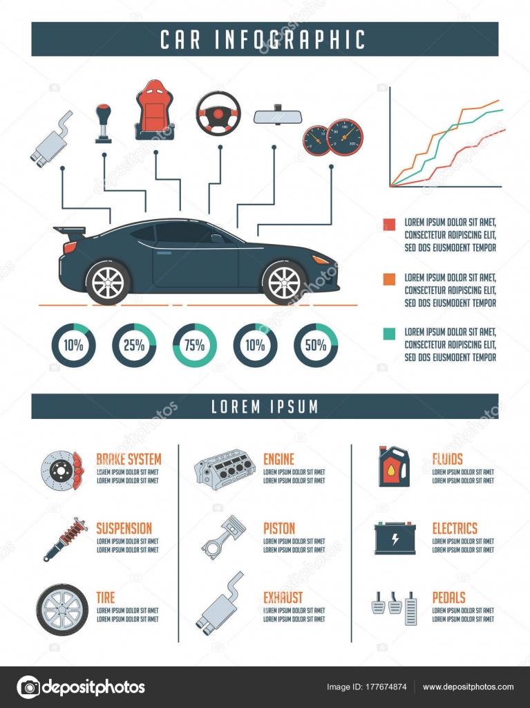 Auto Infografik Vorlage Mit Autoteile Auto Service Und Reparatur ...