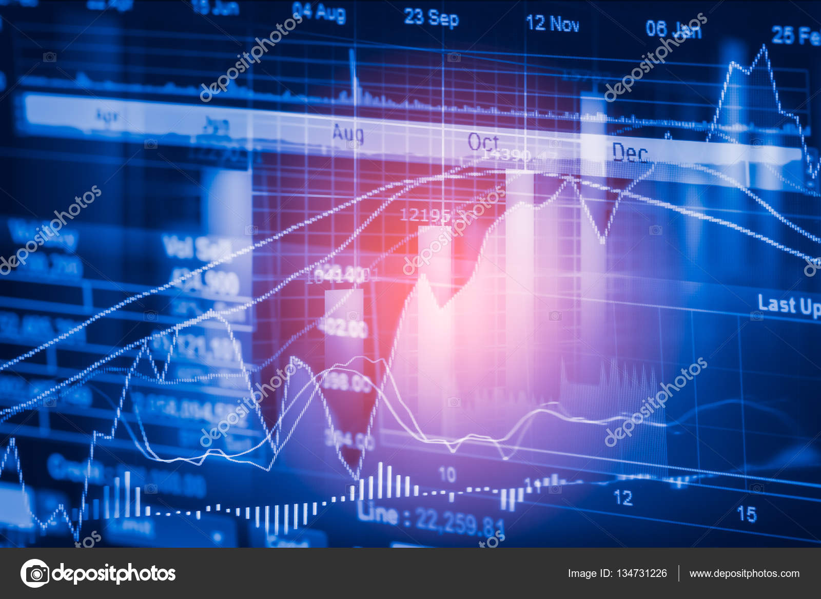 Stock market indicator and financial data view from led double stock market indicator and financial data view from led double stock photo malvernweather Image collections