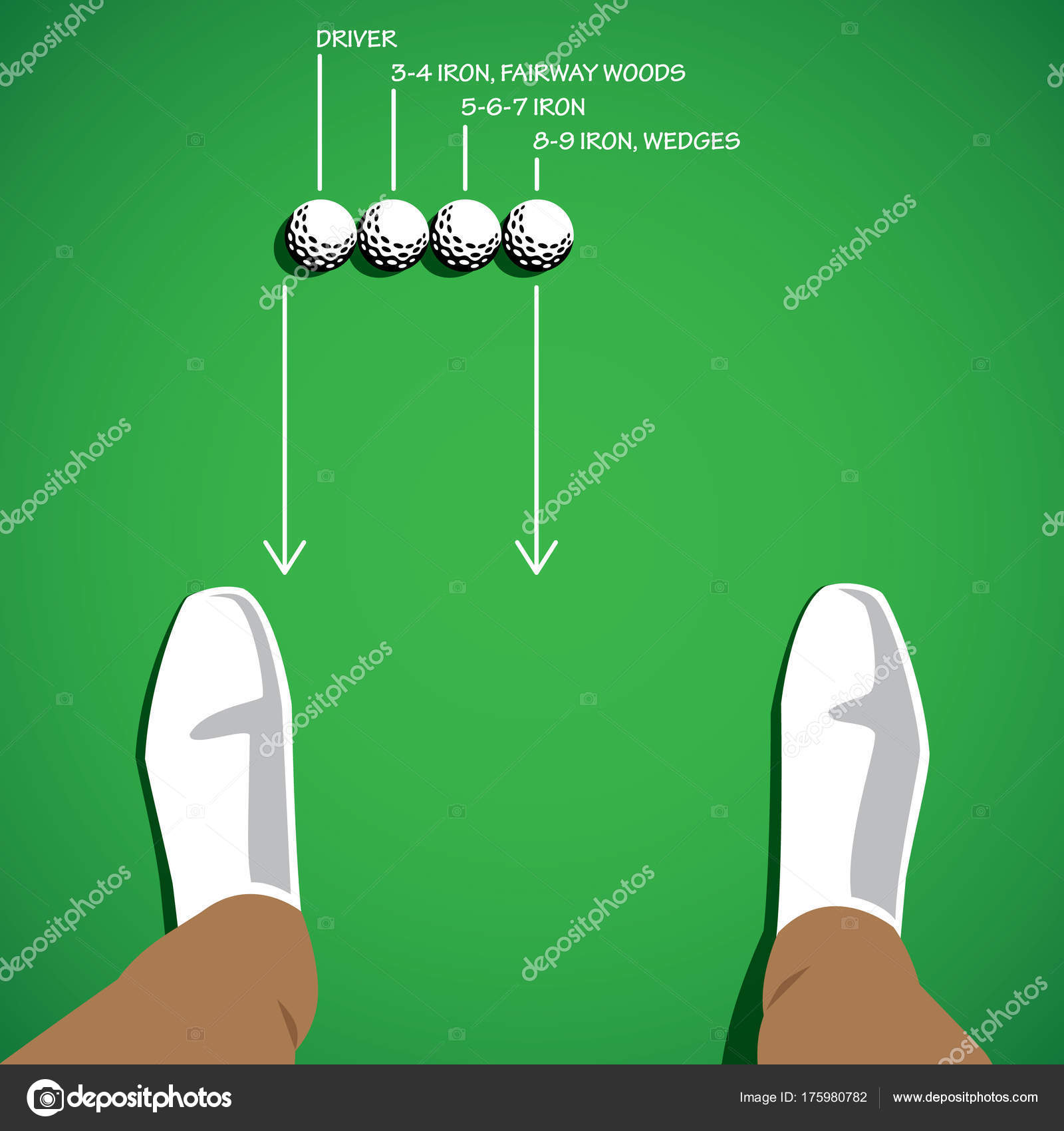Golf Ball Set Up Position For Each Club Driver Fairway Woods Irons And Wedges Practice Training Vector Graphic Design By Mantinov
