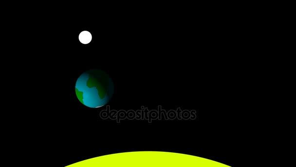 la lune tourne autour du soleil