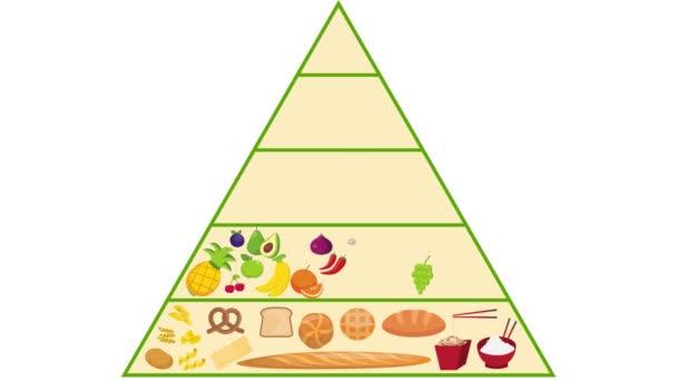 Lebensmittel-Pyramide Ernährung Illustration