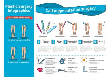 Vector Illustrated set with calf augmentation surgery
