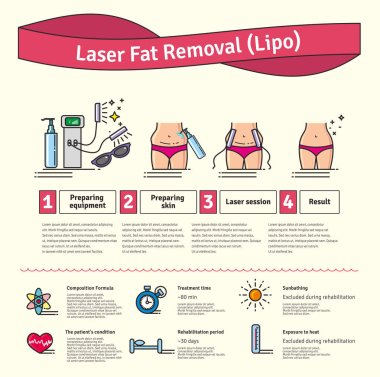 Vector Illustrated set with Laser LIPO Fat Removal