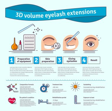 Vector Illustrated set with salon 3D volume eyelash extensions