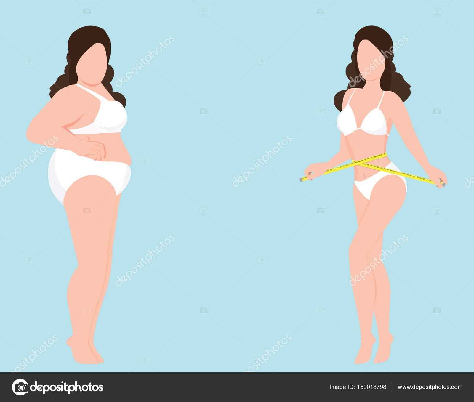 Diät Crudivora vor und depois