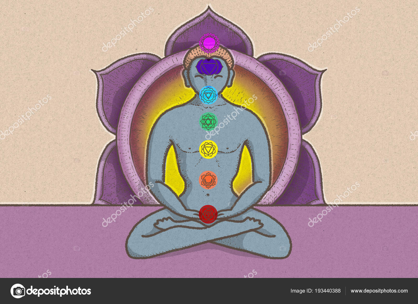 Symbols Chakra Tantra Mandala Lotus Flower Zen World Contemplation