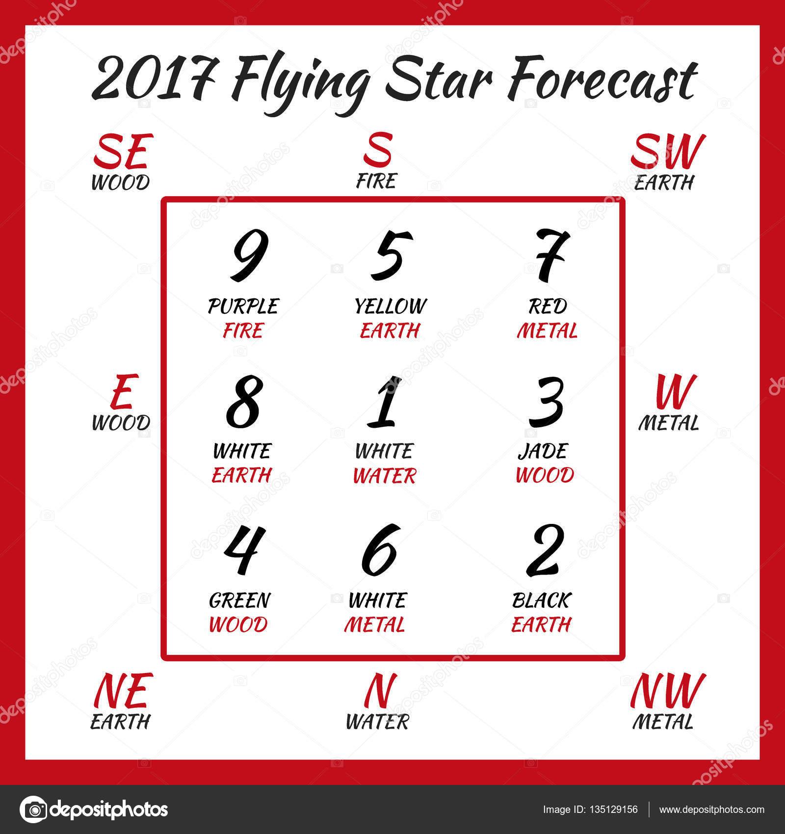 Fliegende Sterne Prognose 2017 — Stockvektor © FireHourse #135129156