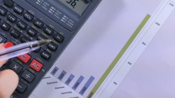 Ženy obchodnice pomocí kalkulačky. Ministr ruce práci s kalkulačkou.