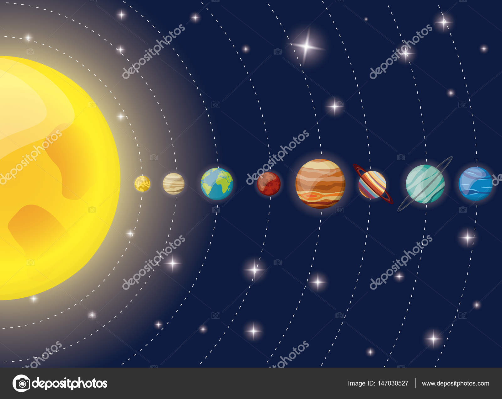 Diagram of the solar system basic guide wiring diagram solar system planets sun diagram stock vector jemastock 147030527 rh depositphotos com diagram of the solar ccuart Images