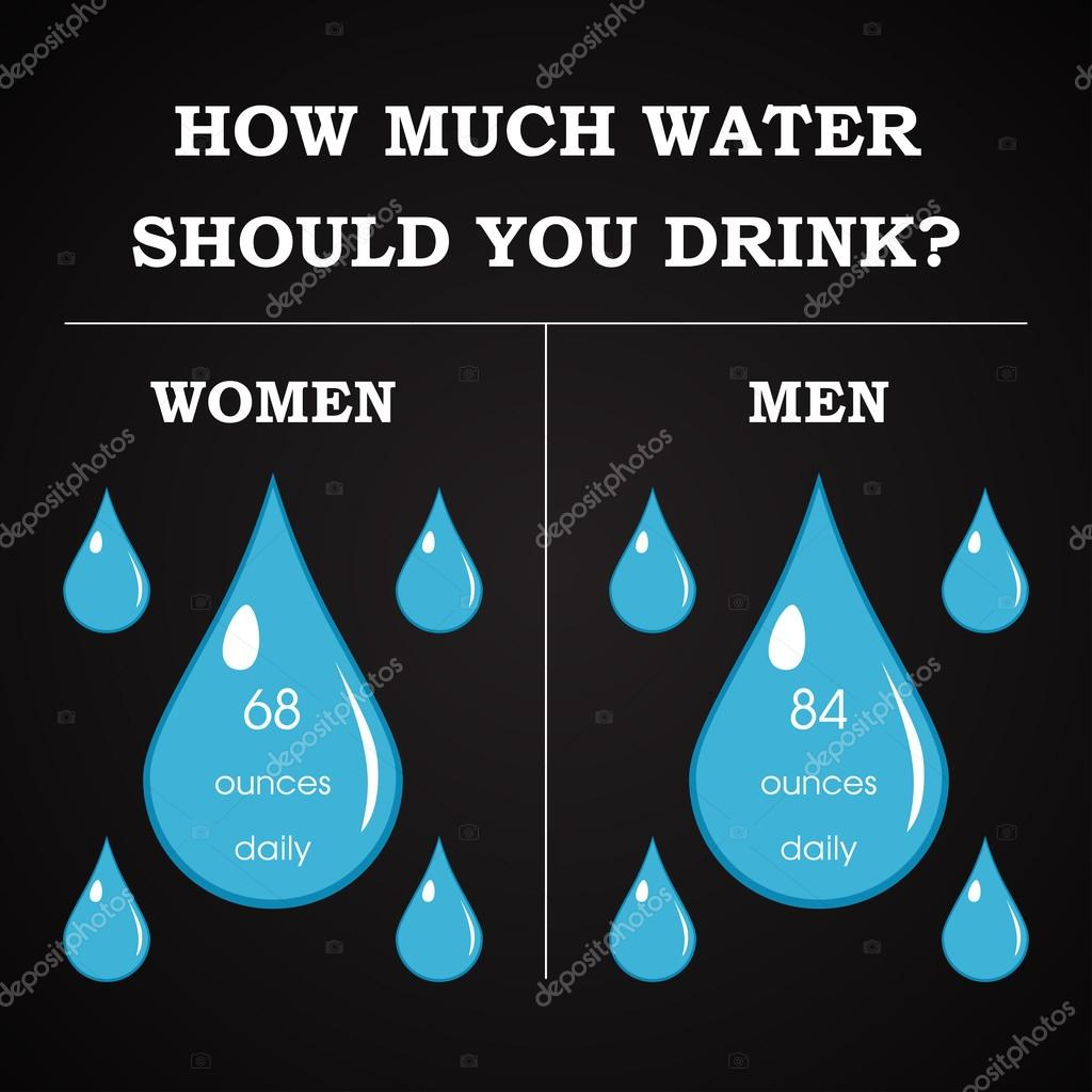 how much water should you drink motivational template stock