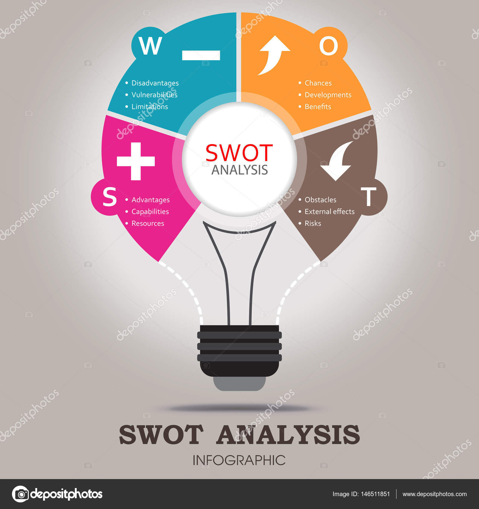 me swot analysis Download a free swot analysis template 1 to make your document professional and perfect find other professionally designed templates in tidyform.