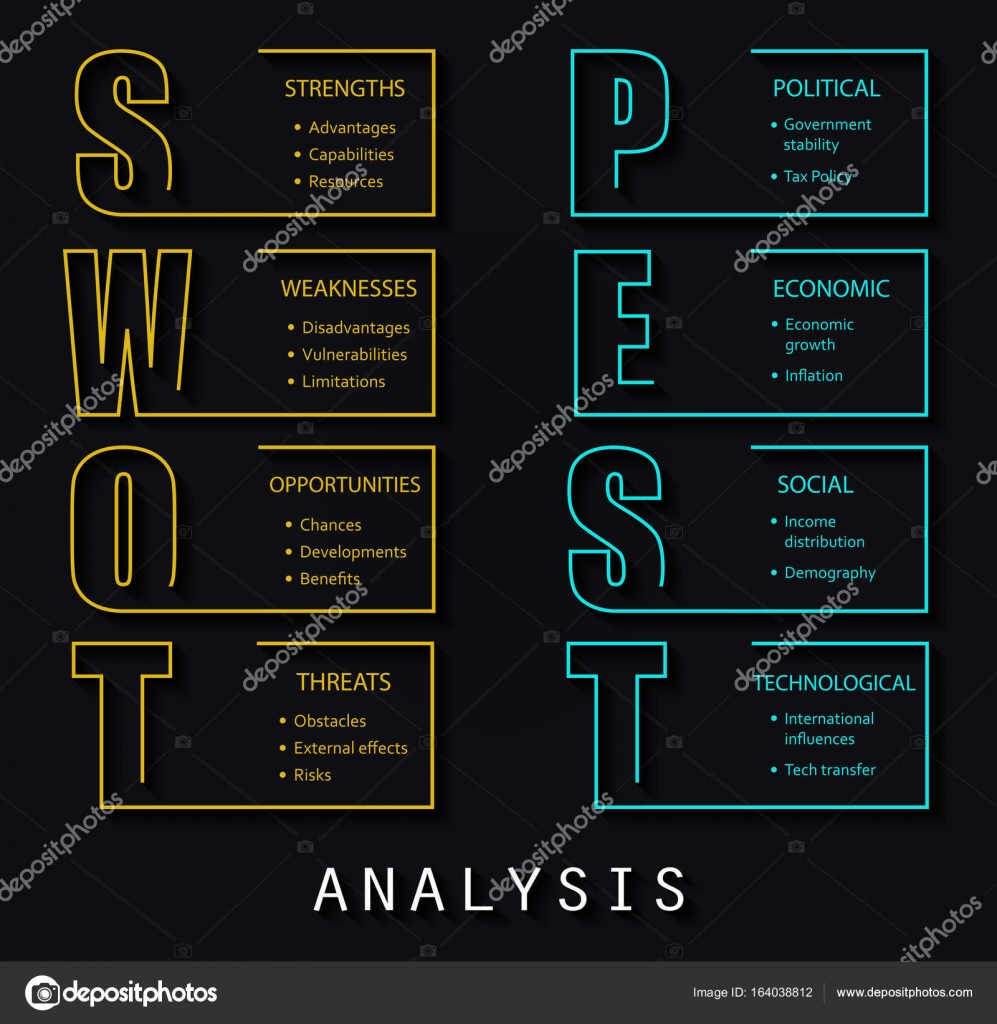 swot and pest analysis of infrastructure project However, telemedicine projects in egypt still face common information  tunities,  and threats (swot) analysis of the current telemedicine appli- cations in egypt   tion infrastructure, telemedicine will be positively affected in usa [4]  listing  driving forces (social, economic, political, en- vironmental.