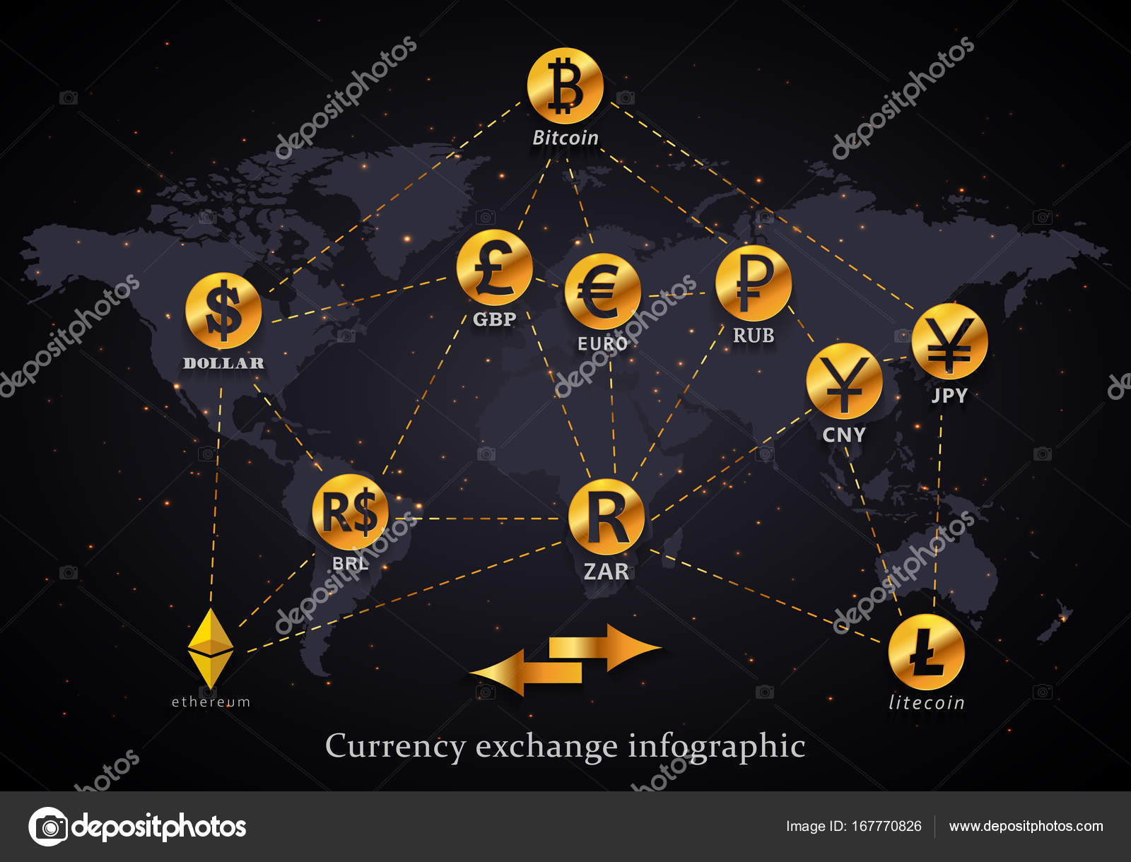 Currency exchange world map infographic with bitcoin ethereum currency exchange world map infographic with bitcoin ethereum litecoin dollar euro ruble yen yuan real pound and rand symbols posted inside biocorpaavc Images