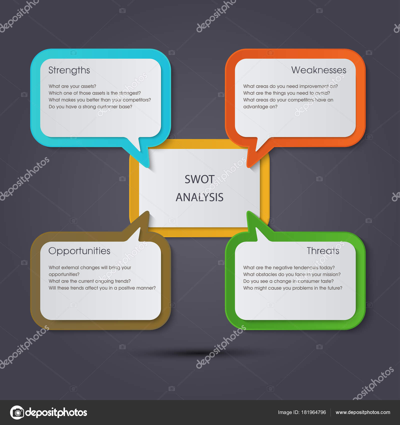 swot analysis template main objectives text box design stock