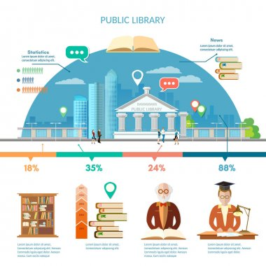 Reading books infographics library building students read books