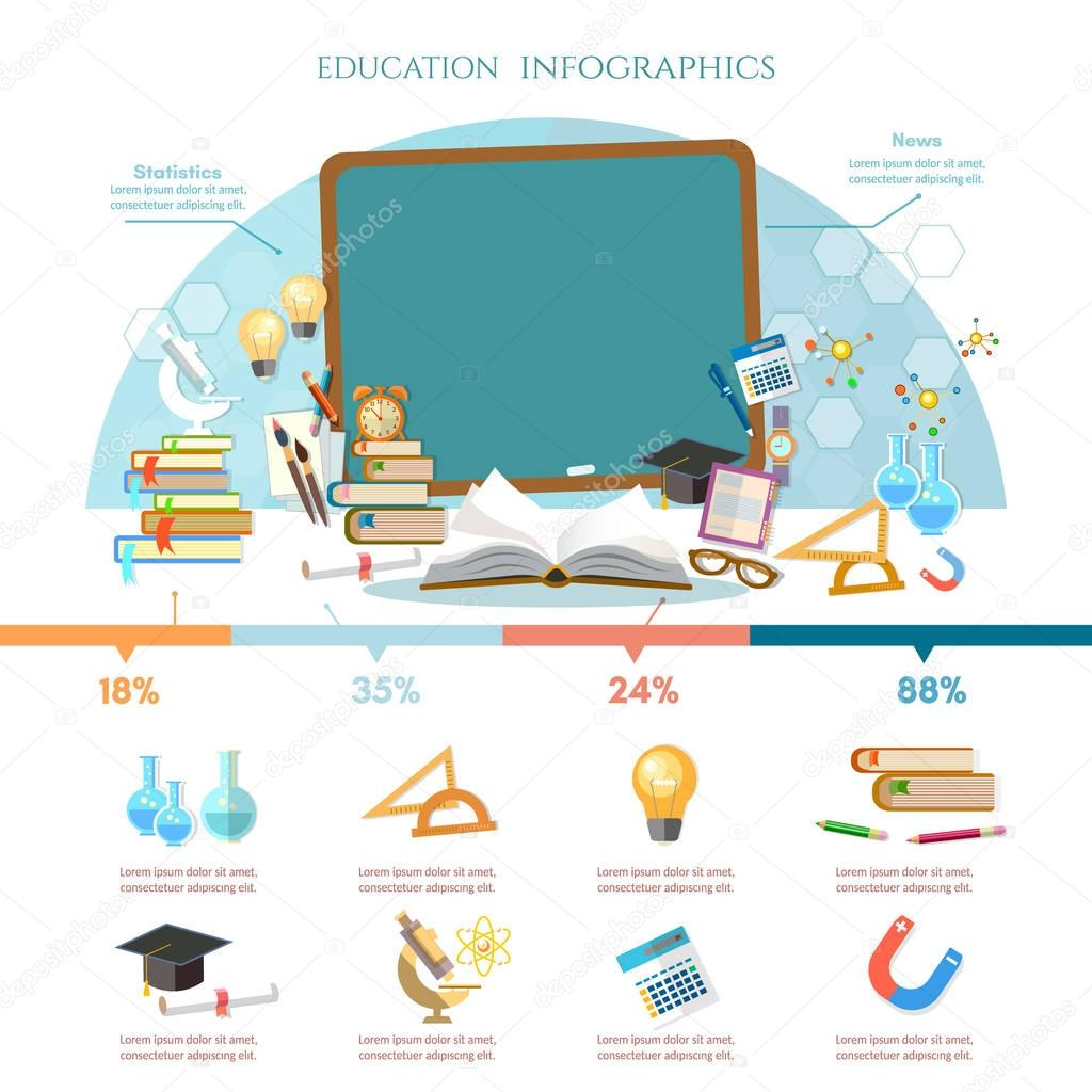 Education infographic, open book of knowledge, back to school