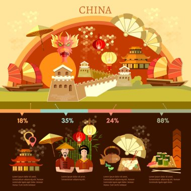 China infographics culture and traditions china vector