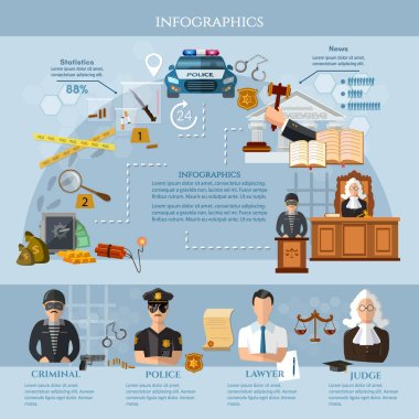 System of justice, crime and punishment info graphics