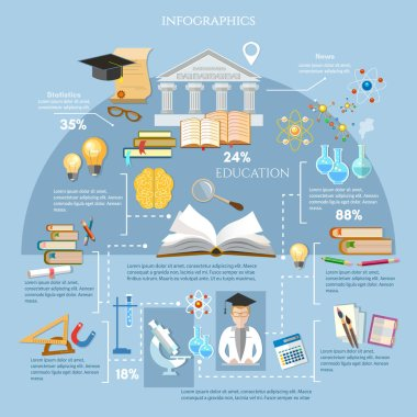 Education infographic elements student learning vector.
