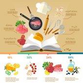 Fotografia Stile piano ricette cucina cibo, cucinare infographic