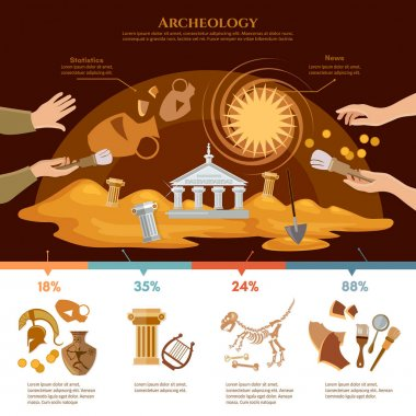 Archeology and paleontology concept. Archaeological excavation
