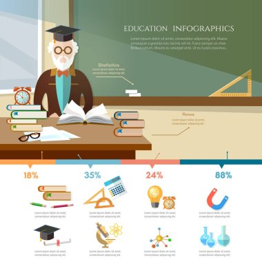 Education infographic. Professor in a school class