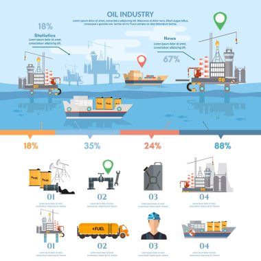 Oil industry infographics banner production and transportation