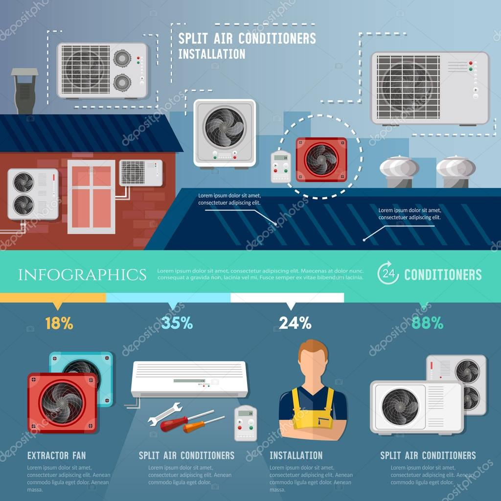 Installation of air conditioners infographic. Split system