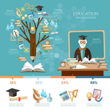 Education infographic. Tree of knowledge