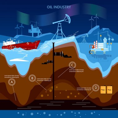 Oil industry, oil production and oil pump in north