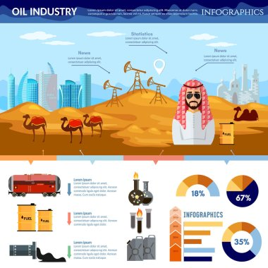 Oil production in Arab countries infographics, arab men