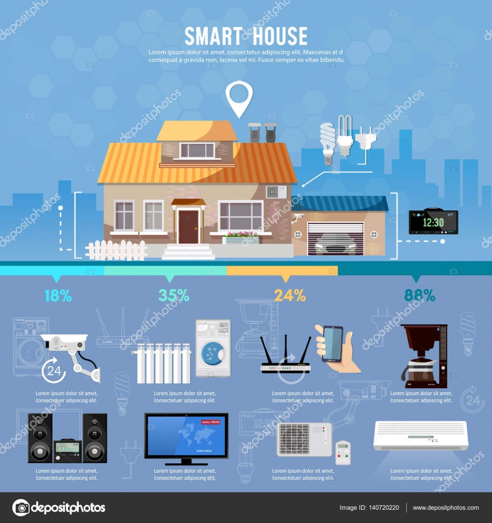 Smart home Infografik. Smart Haus Design-Vorlage — Stockvektor ...