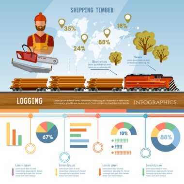 Logging industry infographic
