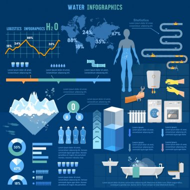 Water infographics world water consumption information graphics