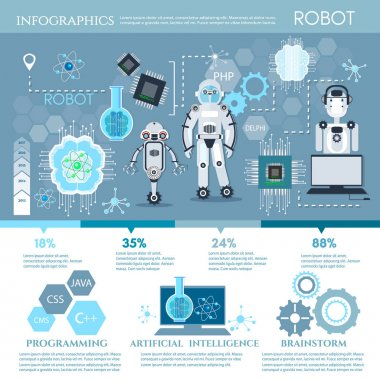 Artificial intelligence infographics future technologies
