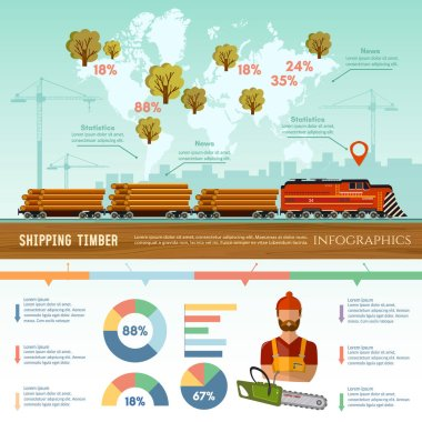 Logging industry infographic.  World trade by wood
