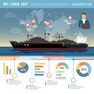 Cargo ship logistics and transportation infographic concept