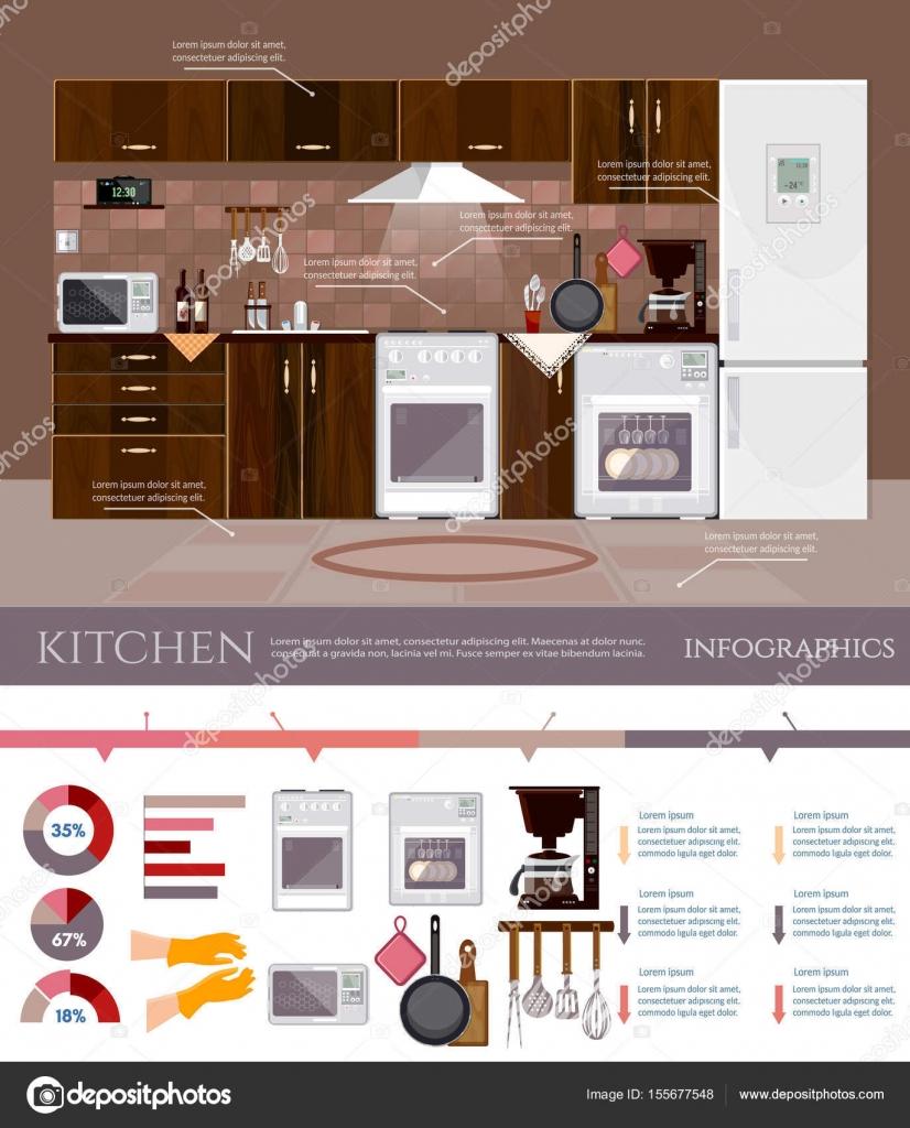 Küche Interieur Infografik mit Möbel Kühlschrank — Stockvektor ...